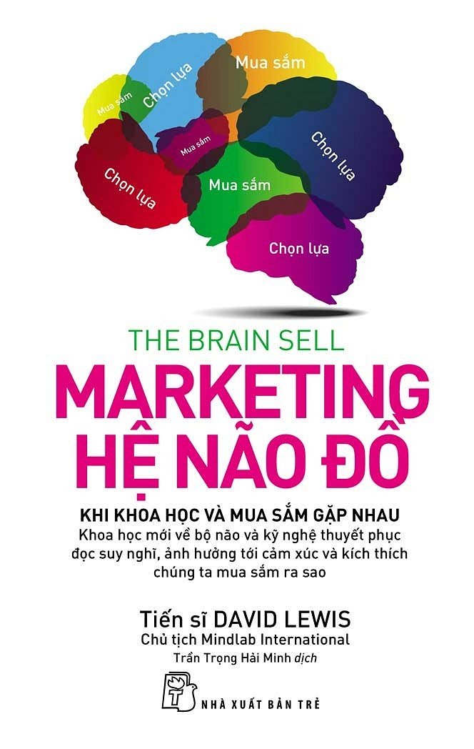 Marketing Hệ Não Đồ